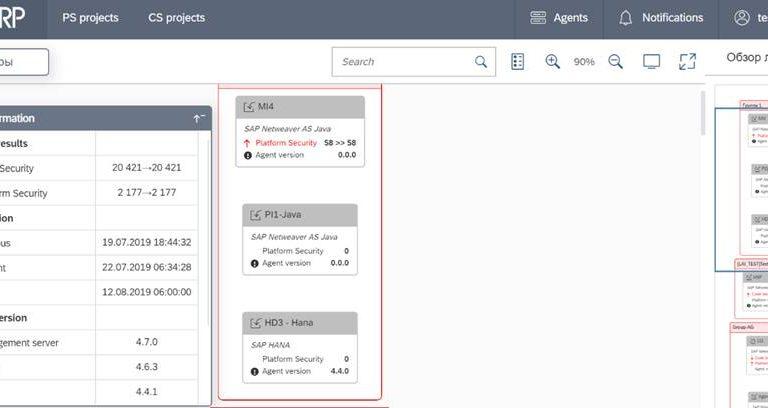 Оновлення SafeERP: візуалізація ландшафту SAP