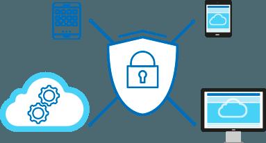Підключення багатофакторної аутентифікації Мультифактор в .NET Core